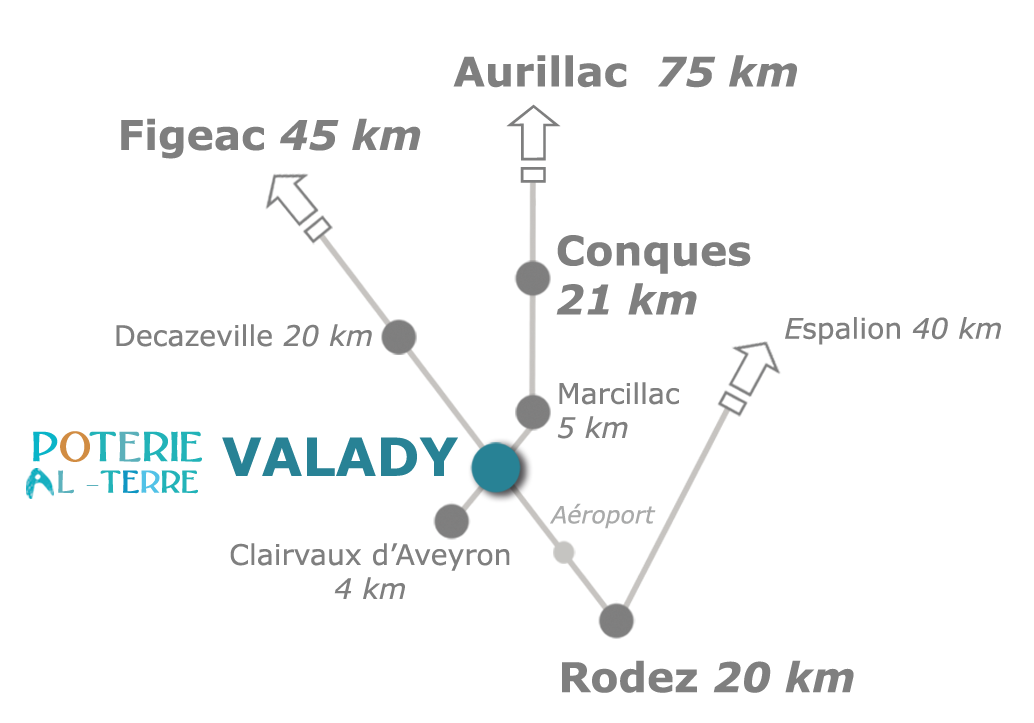 plan-Valady